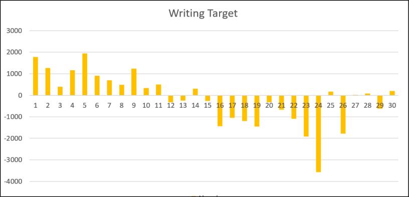 writing target 1.jpg